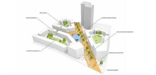 16_04_19 Preis Quartiersplatz (web 600x286)_Brehm, Großblottekamp, Heinze, Wagner